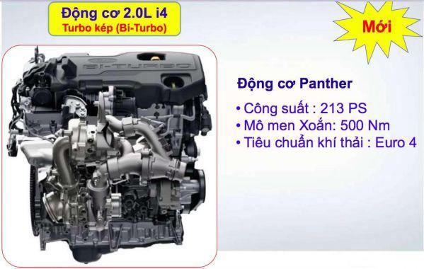 Kết quả hình ảnh cho hinh anh dong co ford ranger 2.0 turbo kep